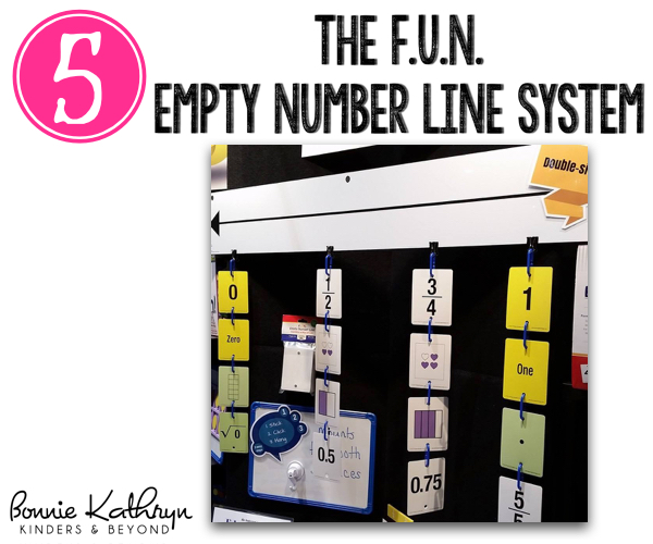The FUN Empty Number Line System, EdMarket
